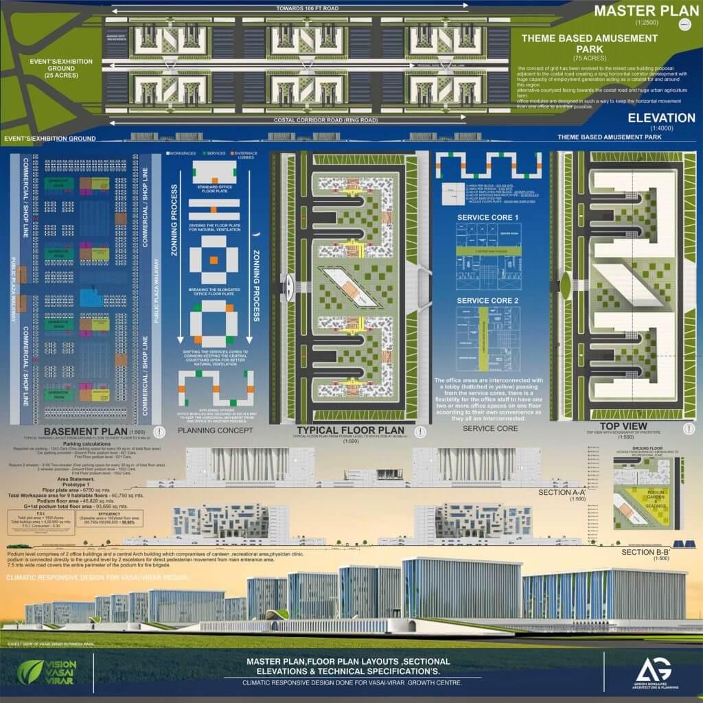6 Design Panels